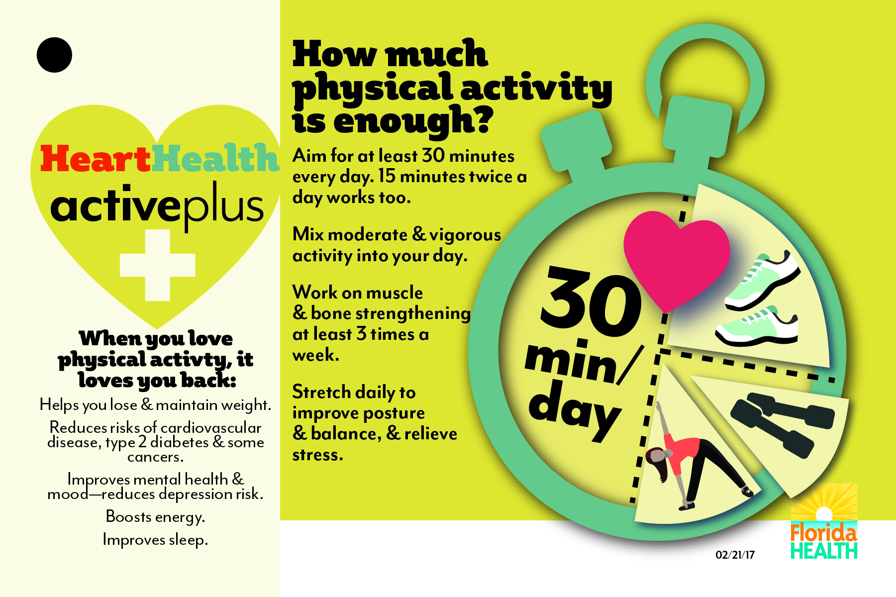 How Much Activity Is Enough?