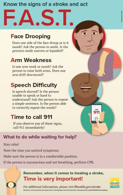 Know the Signs of Stroke and Act